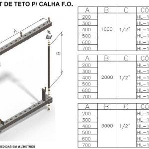 CALHAS FIBRA ÓPTICA - KIT DE TETO
